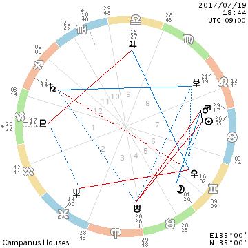 土星と水星☆得た情報や感じた事は、クールにまとめる_f0008555_19283479.png