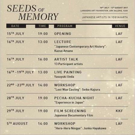 """インドネシア・ジョグジャカルタで展覧会:""""Seeds of Memory: Japanese Artists in Yogyakarta""""_a0054926_10593947.jpg"""