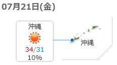 (((p(+ω+;`q)))アツスギ・・・・★ ビビンバ丼♪_c0139375_1136518.jpg