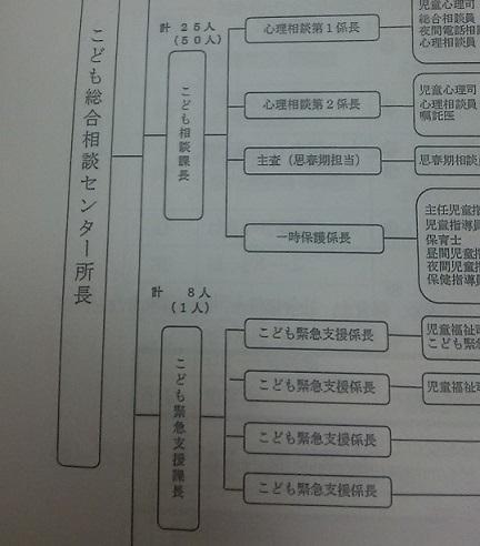 視察 福岡 創業支援 こども総合支援センター  _c0092197_21594612.jpg