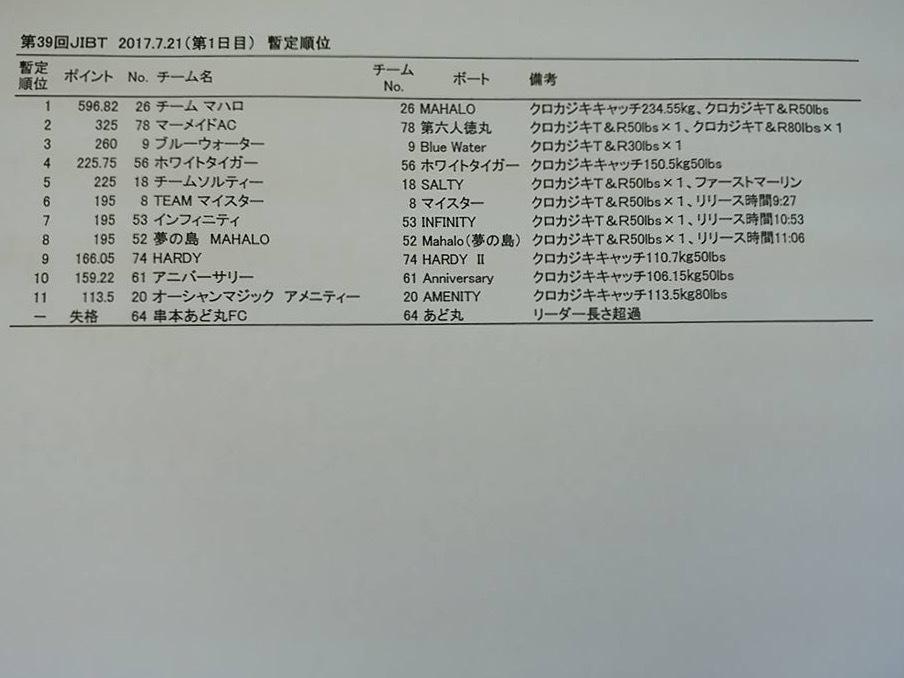 JIBT2日目_f0009039_16452761.jpg