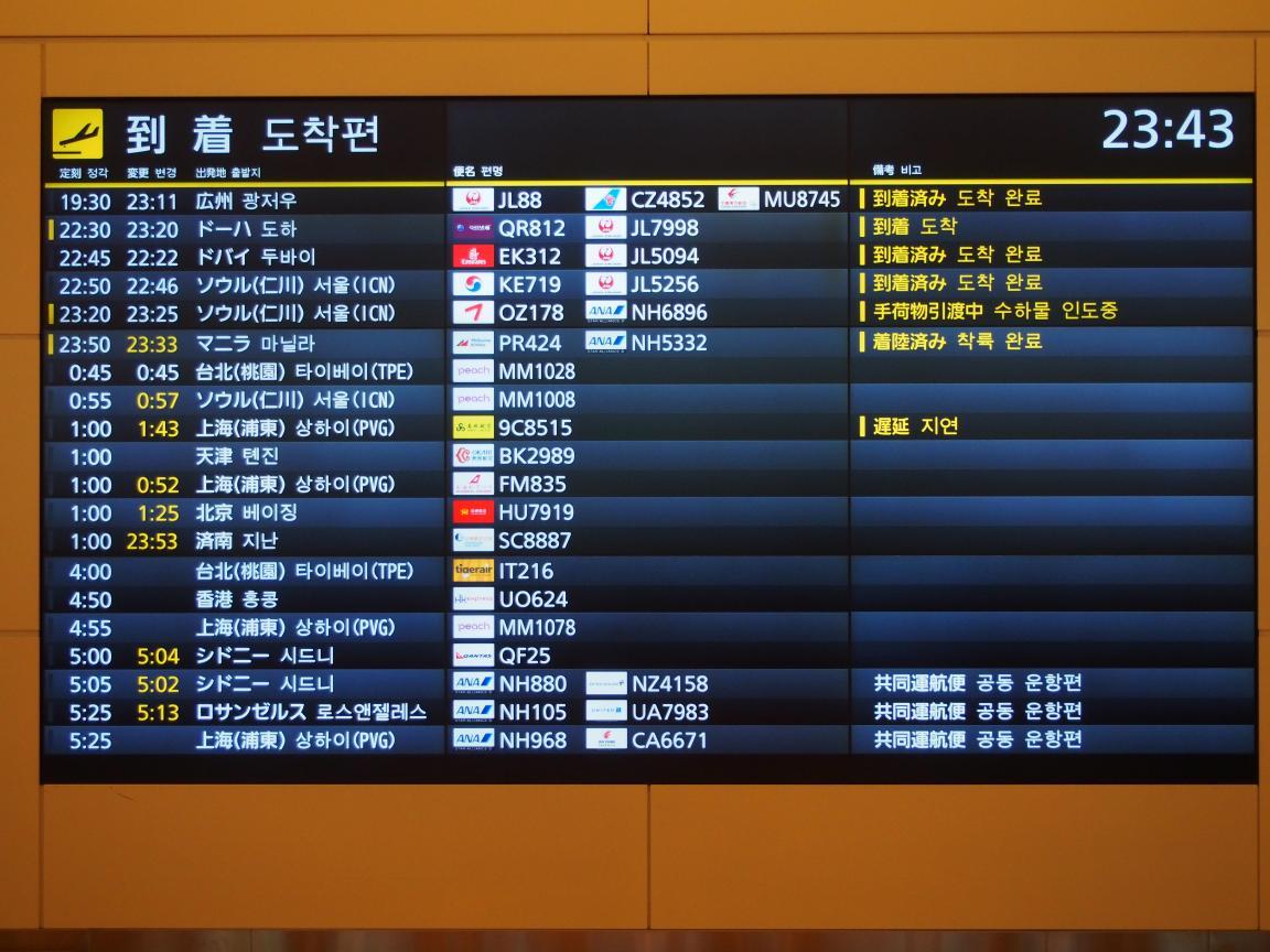 羽田国際ターミナルは、深夜便の増加で外国客でごった返している!_b0235153_2101931.jpg