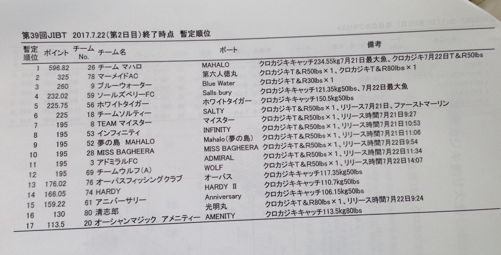 JIBT最終日_f0009039_09344977.jpg