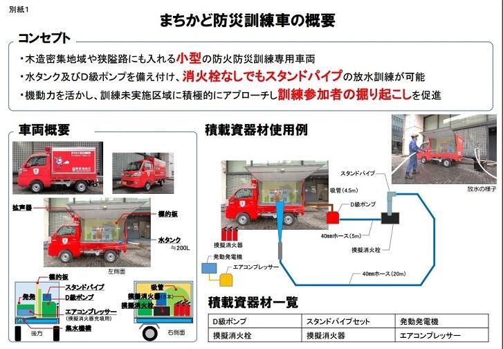まちかど防災訓練車_c0092197_16462576.jpg