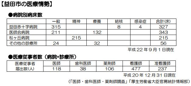 津和野町長選挙_e0128391_4184014.jpg