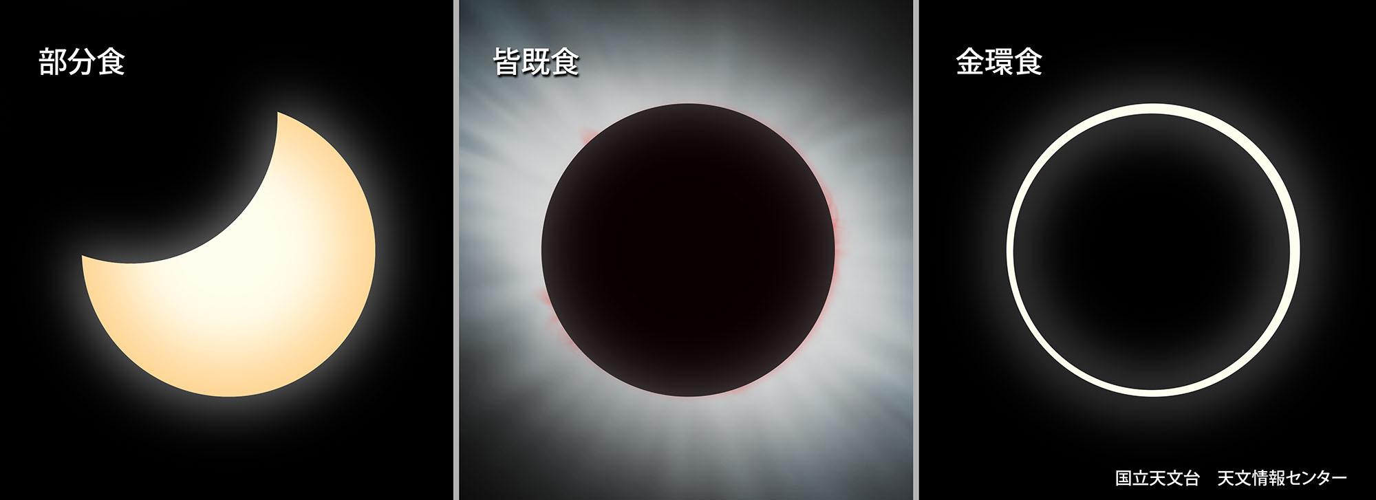 8月の運勢 日食月蝕がやってくる!_b0213435_19081876.jpg