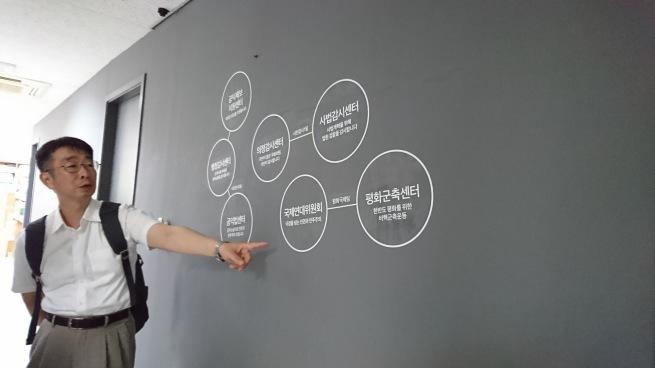 韓国視察 7月27日_c0347272_12222996.jpg