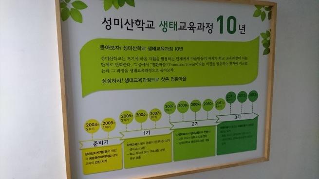 韓国視察 7月27日_c0347272_12260161.jpg