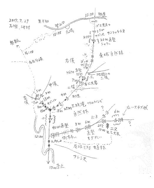 粥川左岸40m滝登攀&右俣遡行_e0064783_08354705.jpg