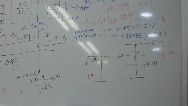 韓国視察 7月28日_c0347272_20444655.jpg