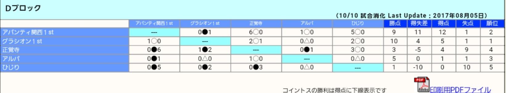 f0138335_22044954.jpg