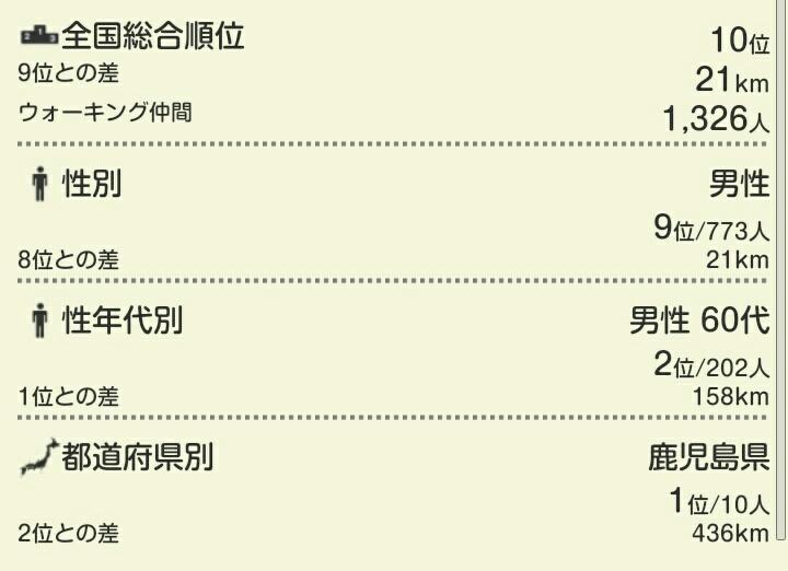 7月の結果_e0294183_16365316.jpg