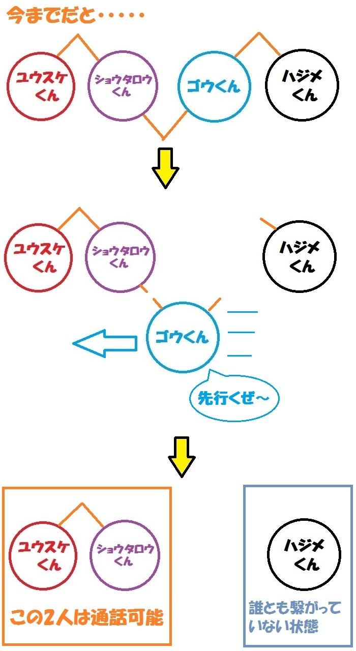 B+COMの新型インカム『SB6X』入荷!_b0163075_12012376.jpg