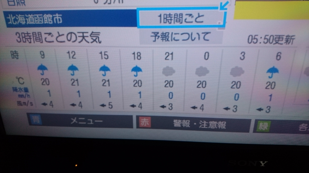 の 天気 函館