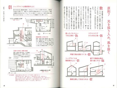 「小さな家の間取り解剖図鑑」を出版しました。_c0070136_11350622.jpg