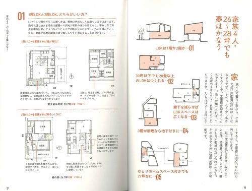 「小さな家の間取り解剖図鑑」を出版しました。_c0070136_11351339.jpg