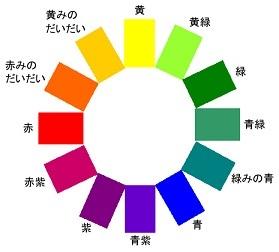 アラフィフの私が使っているベースメイク_f0249610_20224359.jpg