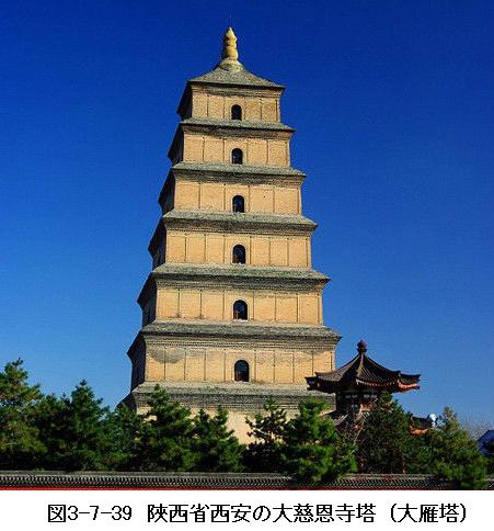 250 4.仏塔と墓塔(2) 仏塔2 : 日...