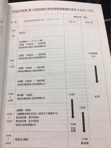 2017 速報!全国大会 ②_b0172494_09594619.jpg