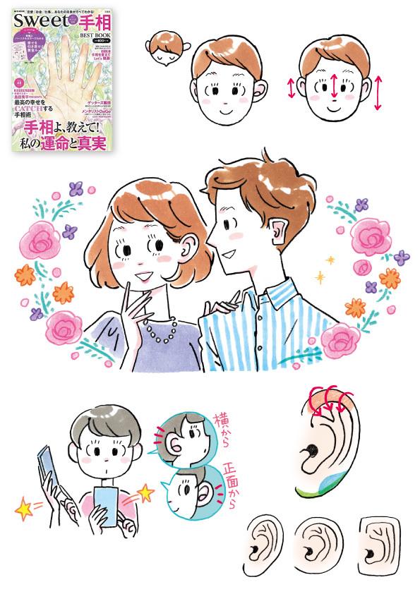 【お仕事】宝島社『sweet 占いBOOK別冊 手相BEST BOOK』でイラストを描きました。_d0272182_21274636.jpg
