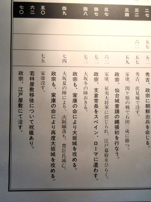 【仙台again】⑦ 青葉城資料展示館_b0009849_15432366.jpg