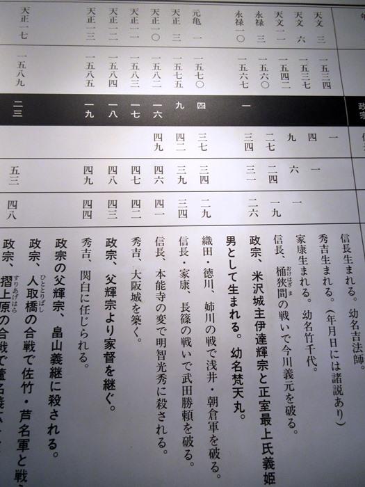 【仙台again】⑦ 青葉城資料展示館_b0009849_1543934.jpg