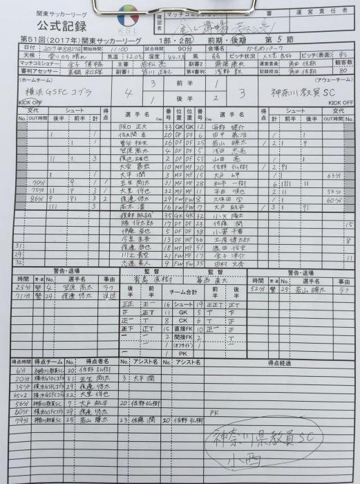 関東リーグ後期第5節vs神奈川県教員SC_a0109270_16435495.jpg