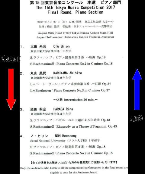 第15回東京音楽コンクールピアノ部門を聞いて考えたこと_a0246407_08311992.png