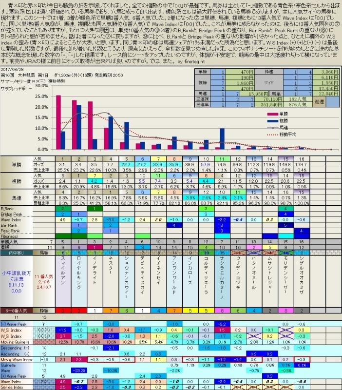 b0201522_01025764.jpg