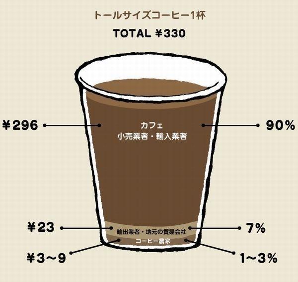 エチオピアコーヒーの今 その4 浅野さんってどんな人?_a0143042_13111910.jpg