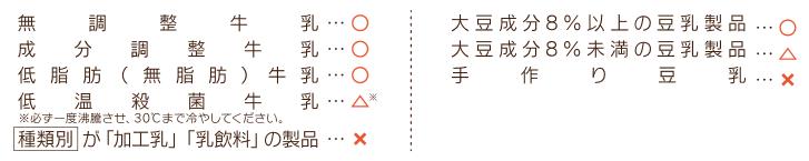 【RSP59】太田胃散 王様のヨーグルト種菌 仕込み編_a0057402_14445991.png