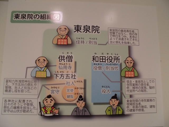 「江戸時代は『文書主義』の時代」  「東泉院」をテーマにした富士山かぐや姫ミュージアムの企画展_f0141310_07582183.jpg