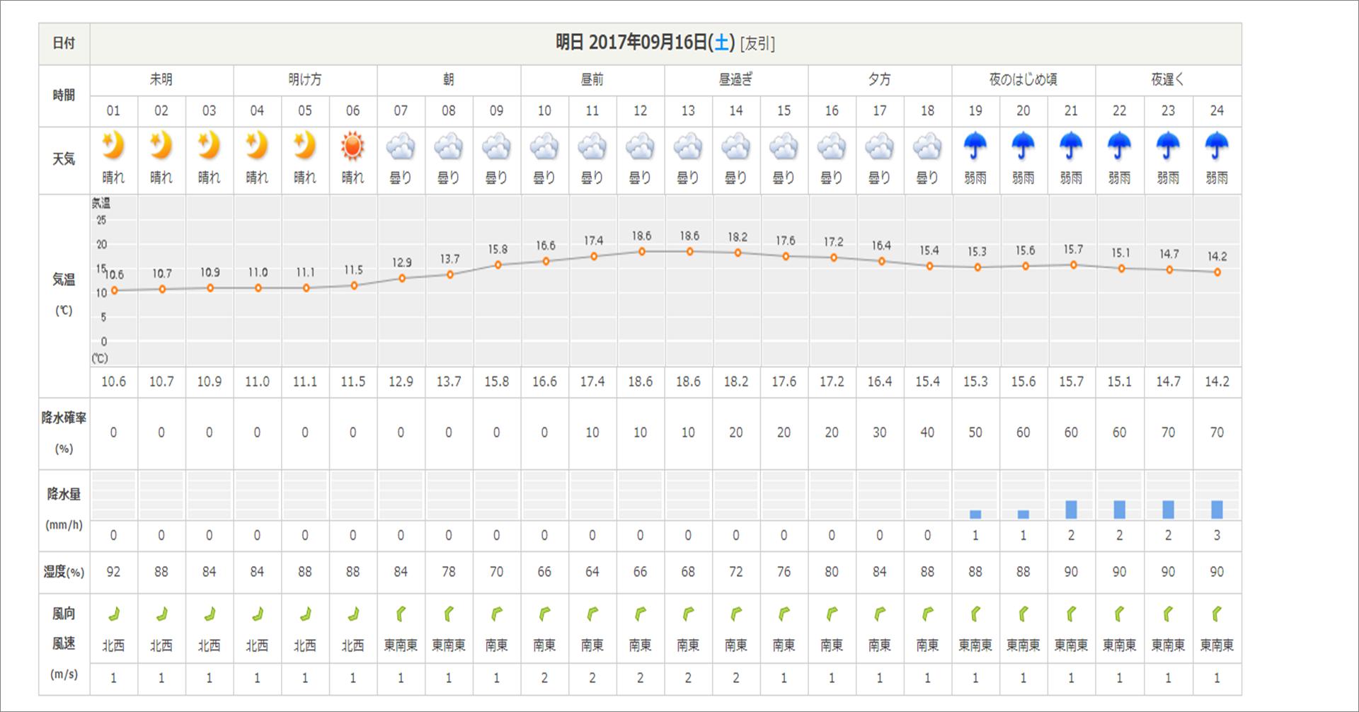 台風18号接近中!!_b0174425_18504706.png