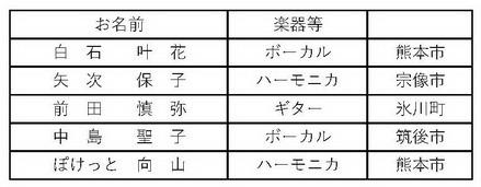 8th Uto Jazz Meet 共演者決定のお知らせ_f0358164_19443756.jpg