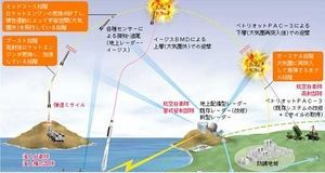 北朝鮮の威嚇_e0128391_1654726.jpg
