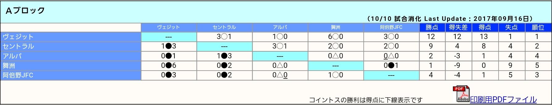 f0138335_11093643.jpg