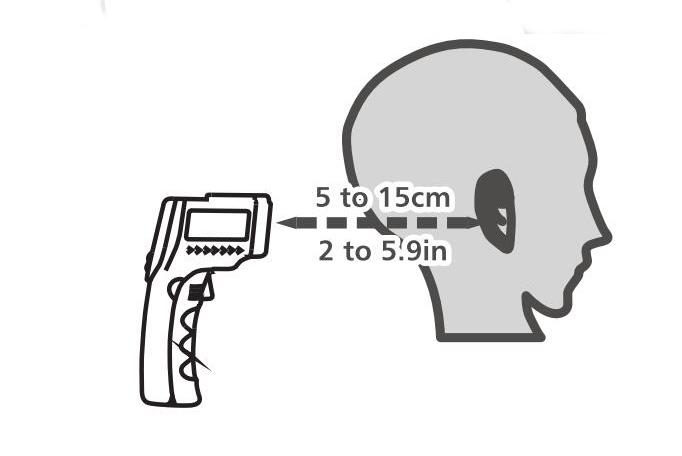 型 使い方 体温計 接触 非