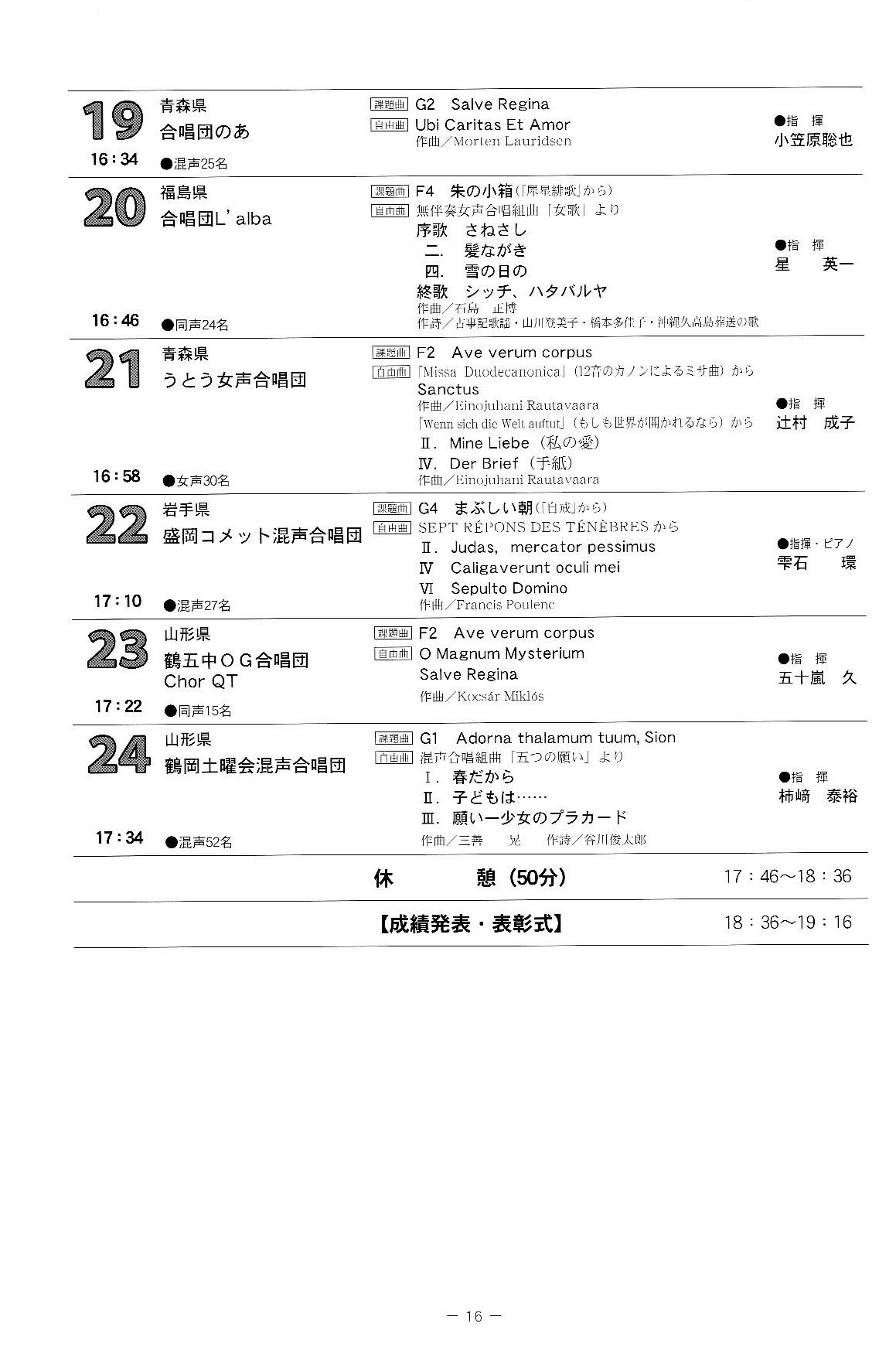 東北支部大会銀賞_c0125004_19201473.jpg