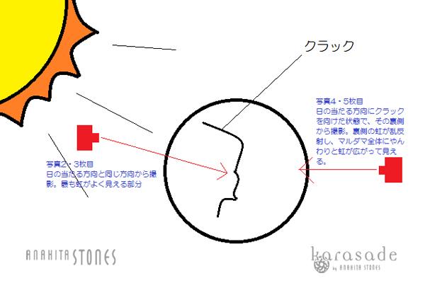 水晶丸玉(虹入り)(ブラジル産)_d0303974_16334870.jpg