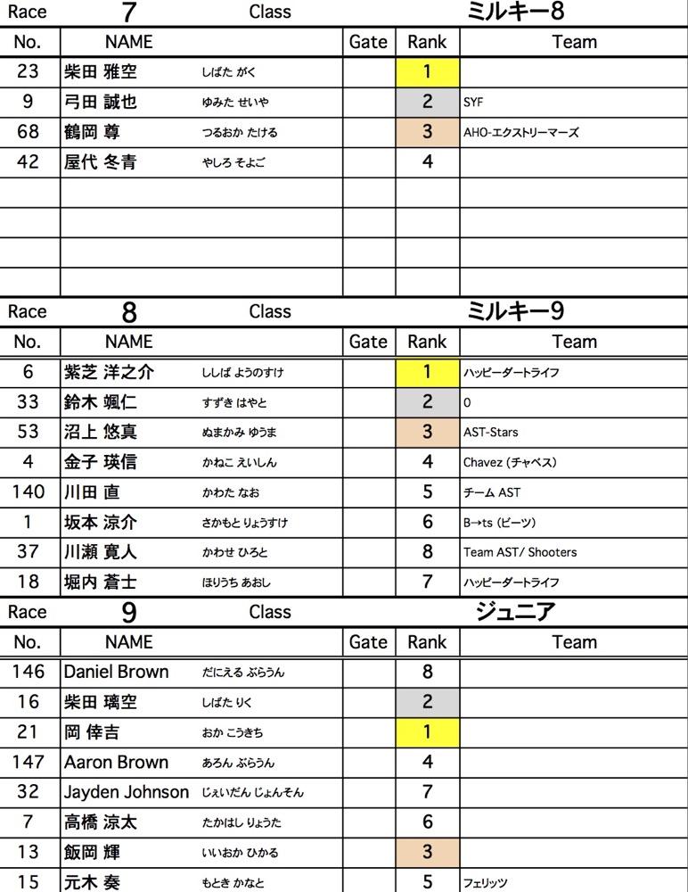 2017 JOSF JAPAN OPEN NIGHT RACE VOL1:決勝〜表彰_b0065730_10423961.jpg