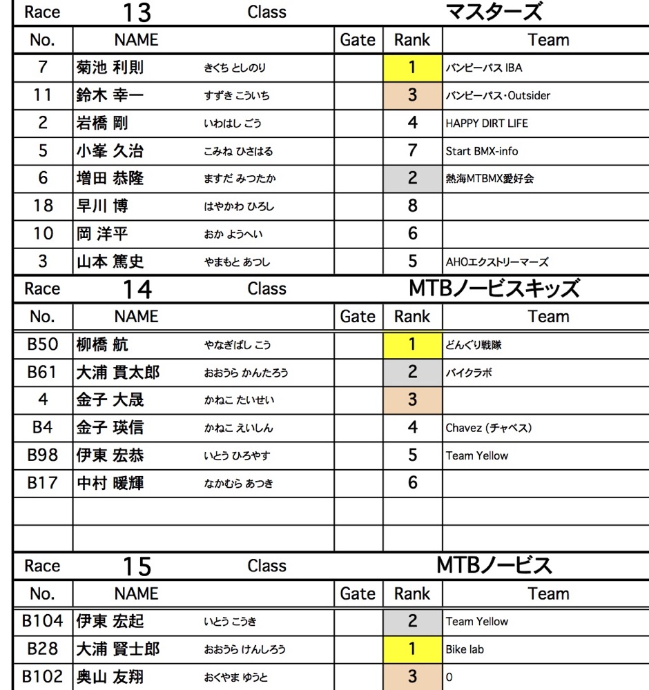 2017 JOSF JAPAN OPEN NIGHT RACE VOL1:決勝〜表彰_b0065730_10425827.jpg