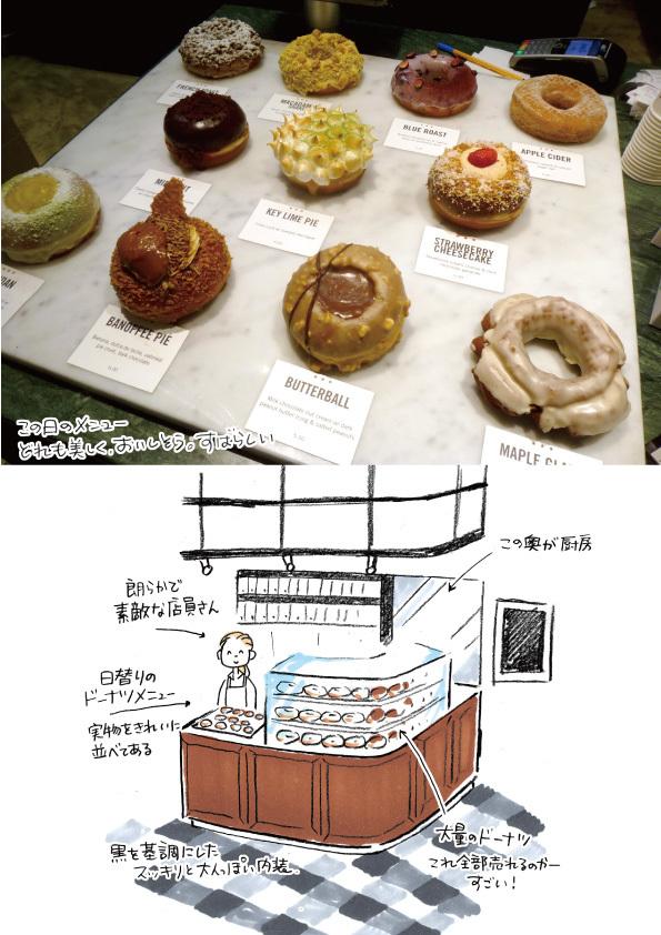 【メルボルンドーナツ旅:その1】DOUGHBOYS COFFEE+DOUGHNUTS【オフィス街の洗練されたドーナツ】_d0272182_19182218.jpg