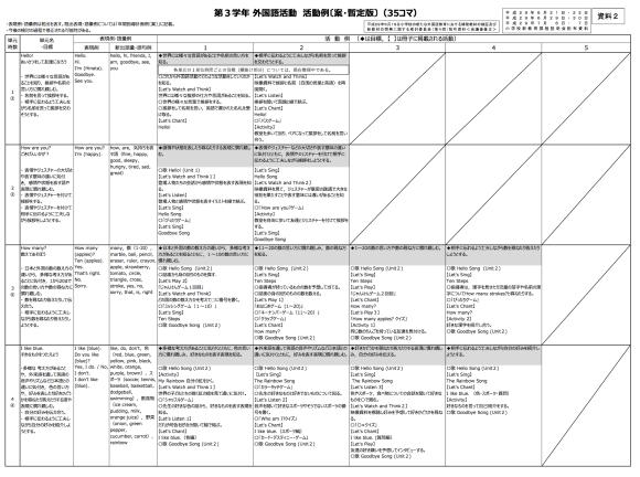 新外国語教育の年間計画・活動例_c0052304_05052170.png
