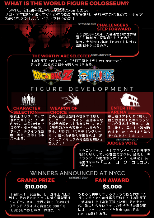 NYで世界初の「ワールド・フィギュア・コロシアム」決勝開催!!_b0007805_957599.jpg