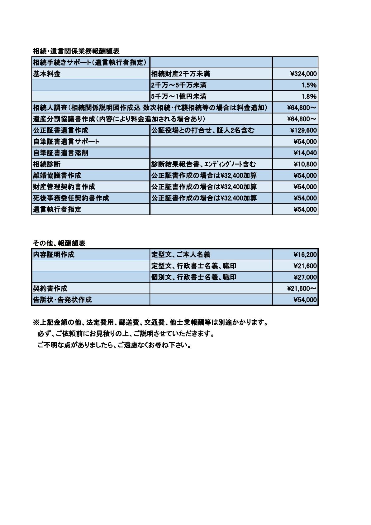 報酬額表_a0359239_03275936.jpg