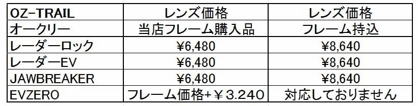 オークリー用オリジナルレンズOZ-TRAIL発売開始_e0304942_17331829.jpg