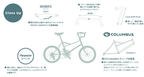 2018 BRUNO 限定モデル 「 VENTURA WORLD TRAVEL 」 ブルーノ ベンチュラ リミテッド ミニベロ クロスバイク おしゃれ自転車 自転車女子 自転車ガール ポタリング_b0212032_20281955.jpg