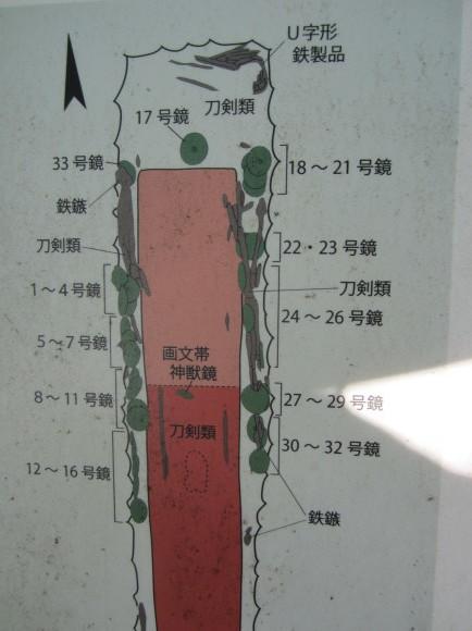 三角縁神獣鏡を33面も副葬した黒塚古墳_a0237545_12012386.jpg