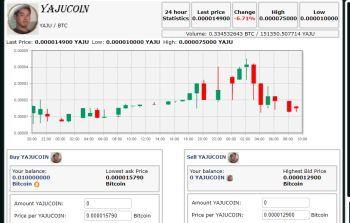 野獣コインを買う_a0007462_19210036.jpg