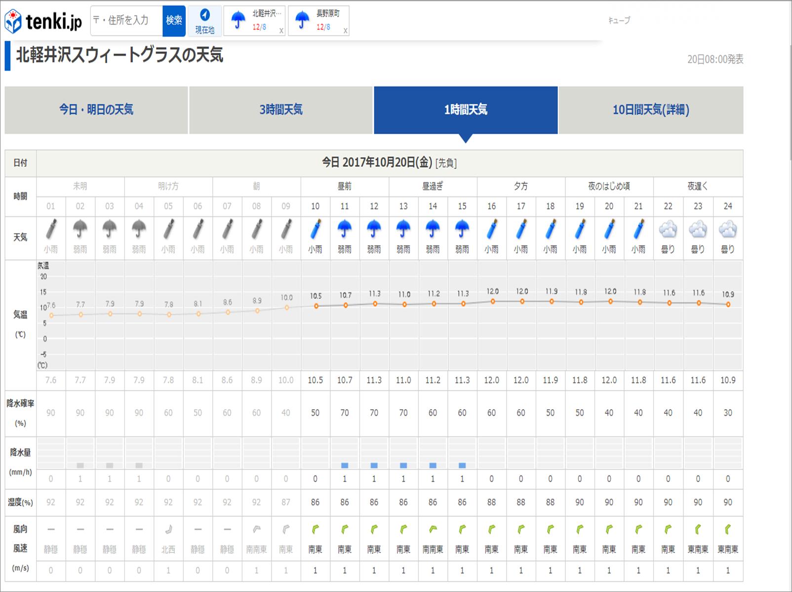 週末の天気と気温(10月3週目)-台風情報追記-_b0174425_09172289.png